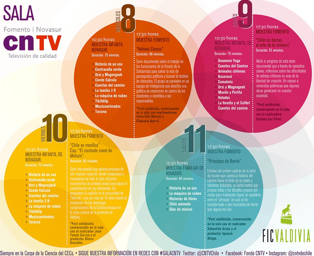 Afiche de programación FIC Valdivia